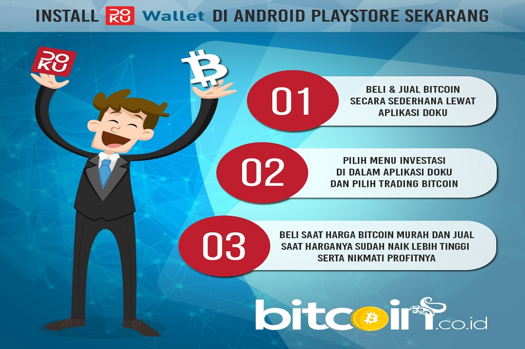 jual beli bitcoin indo