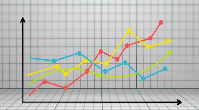 Perekonomian Jasa Keuangan Tetap Stabil