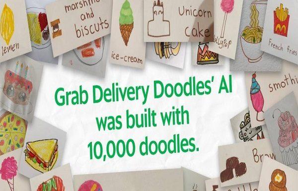 Memanfaatkan Artificial Intelligence