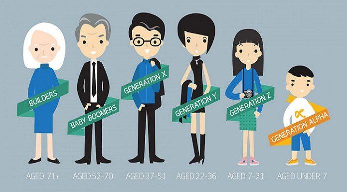 Perbedaan Setiap Generasi dalam Mengelola Keuangan