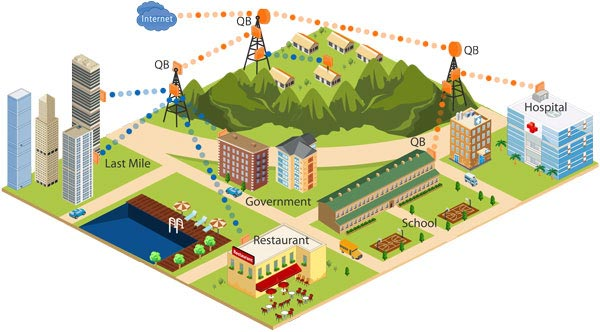 infrastruktur internet Indonesia